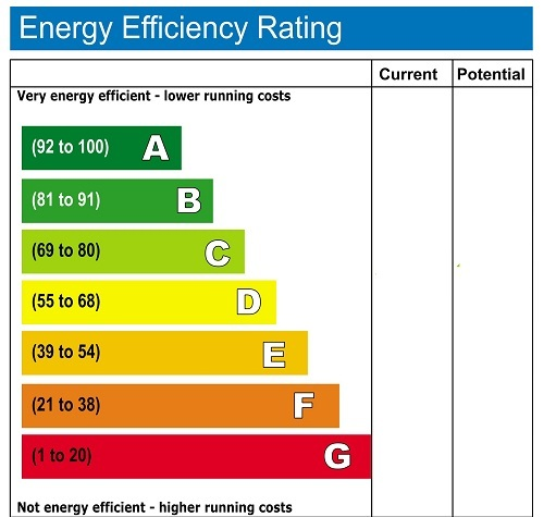 Energy Efficiency Ratings