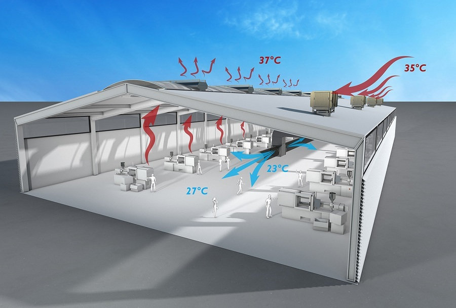 Example of Evaporative Cooling