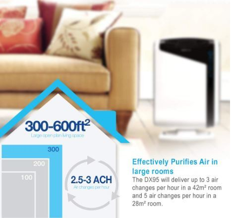 aeramax 300 air purifier reviews