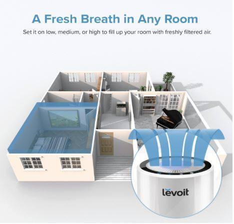 Levoit Air Purifier LV-H132