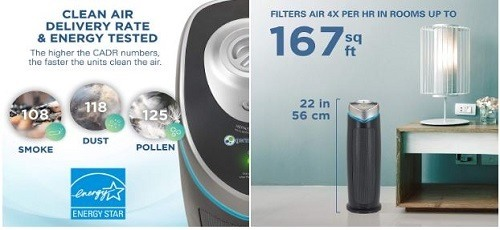 GermGuardian HEPA Air Purifier